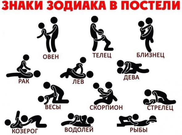 Сексуальные потребности знаков Зодиака 2